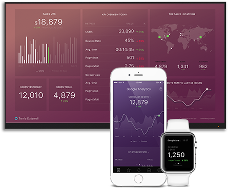Databox Business Analytics platform: Mobile Android and iOS Apps, TV Office Dashboard Datawall, Apple Watch, Cloud service connectors