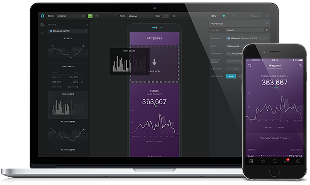 Set up your KPIs with Databox Designer and view metric reports on Databox Mobile App