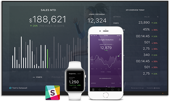 Your KPIs on any device: Databox Business Analytics platform: Mobile Android and iOS Apps, TV Office Dashboard Datawall, Apple Watch, Cloud service connectors