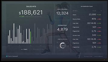 Databox Datawall: big screen KPI dashboard