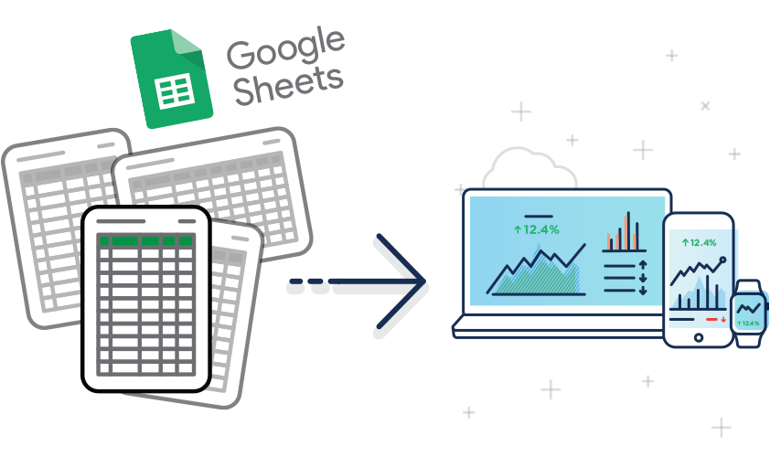 Databox Google Sheets