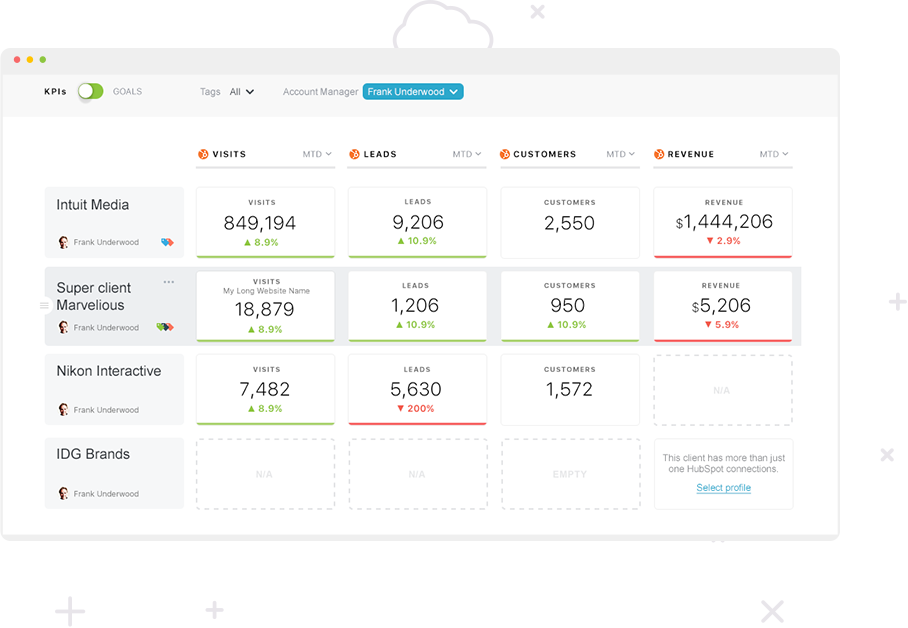 Databox Client Performance screen to track all KPIs