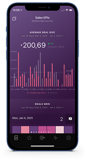 Sales Manager Dashboard Example