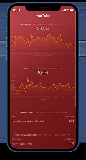 Youtube Mobile Dashboard Example