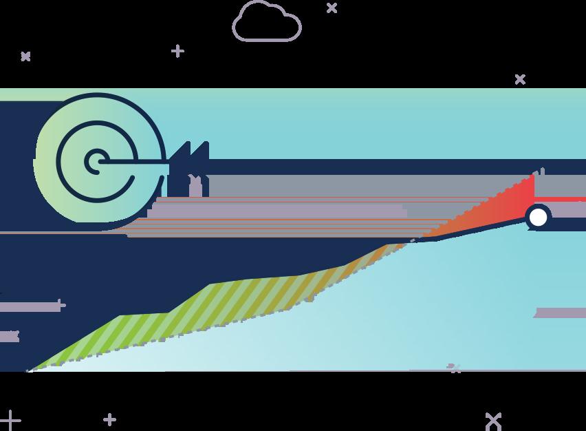Analyze your progress toward goals on any dashboard