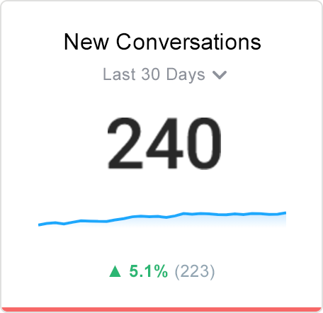 New Conversations