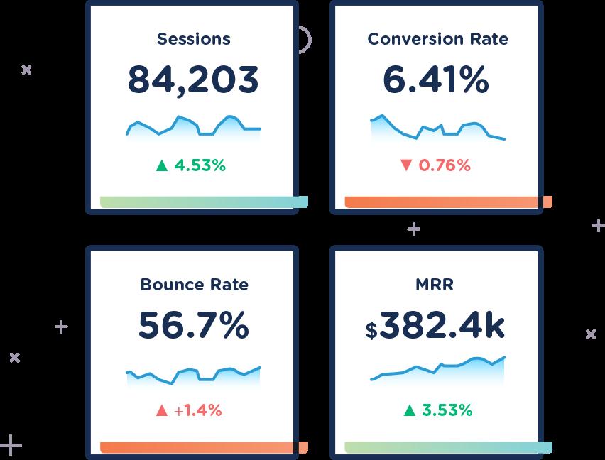 Right metrics and goals