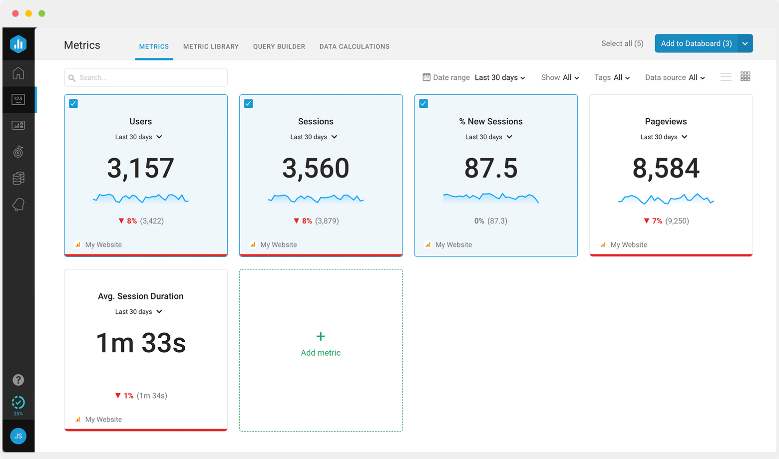 Add any metric to a dashboard with just a few clicks