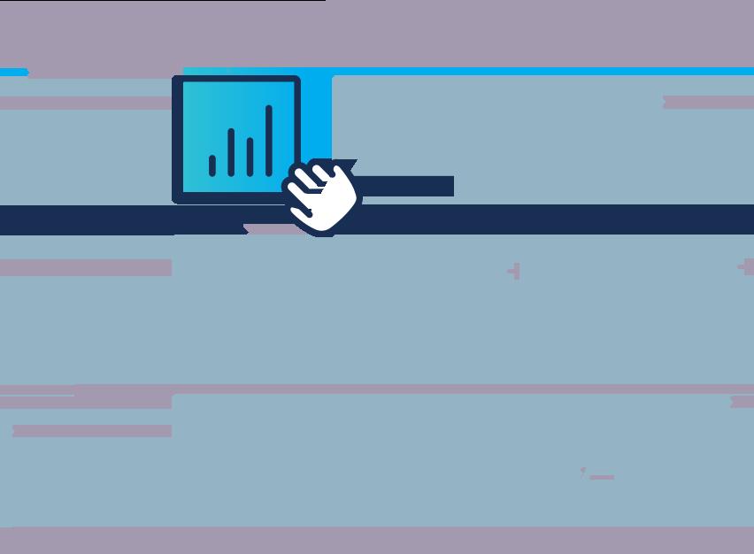 Mobile Business Intelligence (BI) dashboards as sophisticated as desktop