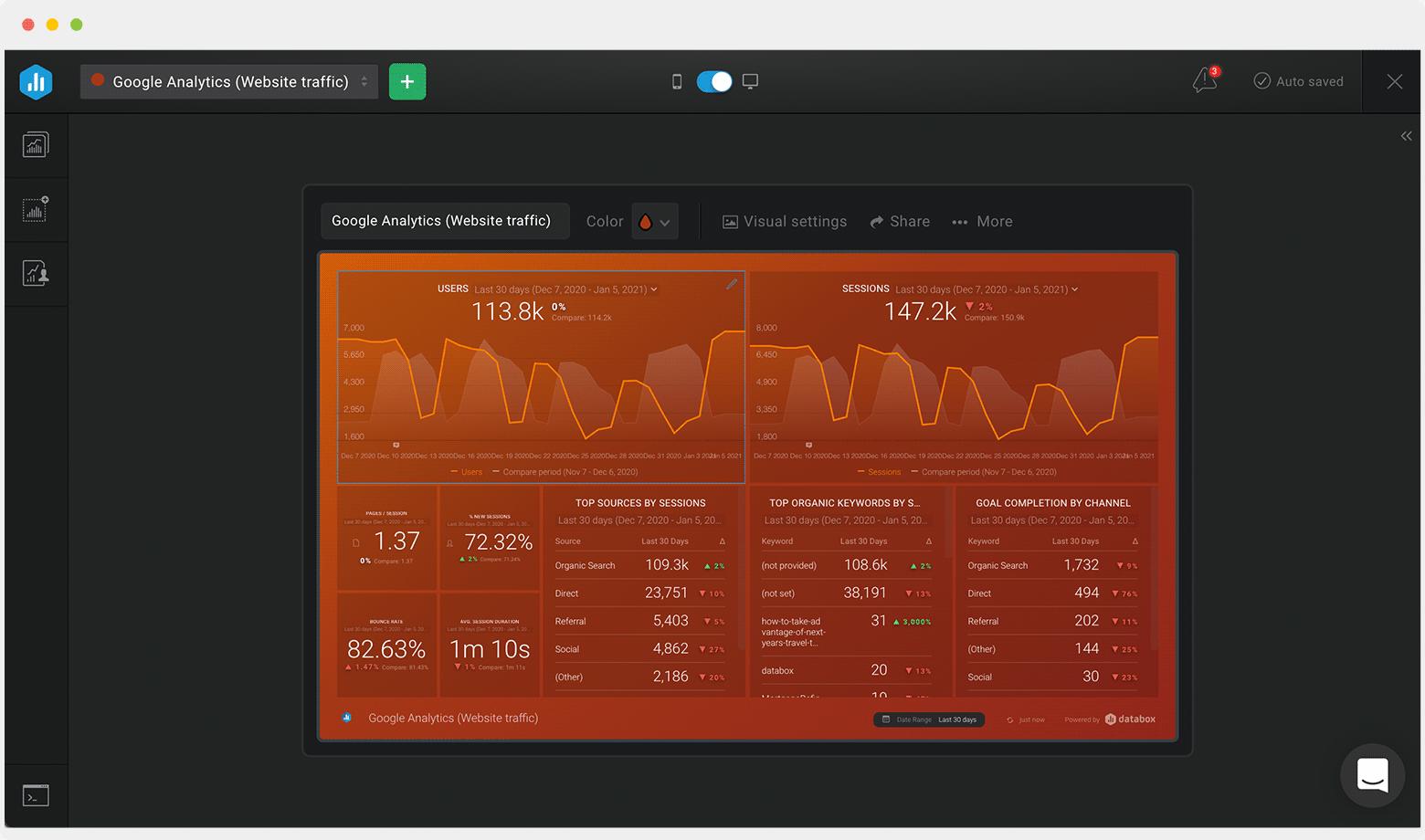 Customize your dashboard