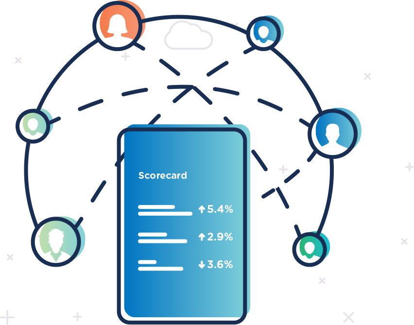 Use scorecards to collaborate with your team