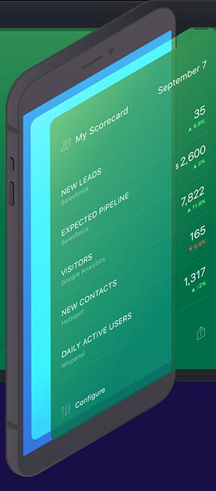 Databox Scorecard example: mobile KPI metrics