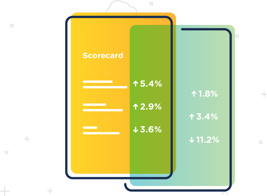 Create KPI Scorecards for each team and every purpose